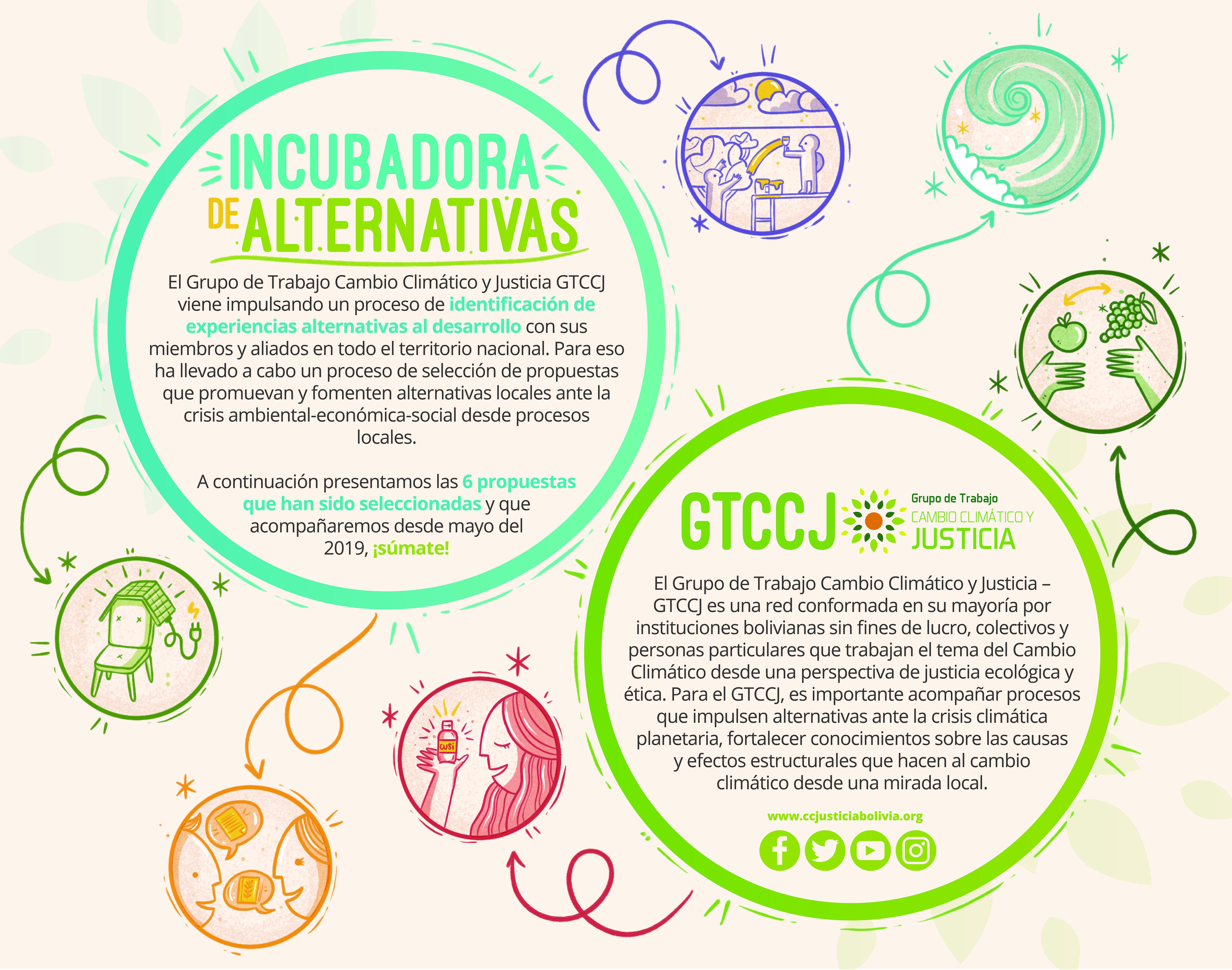 Resumen Fichas GTCCJ 2019
